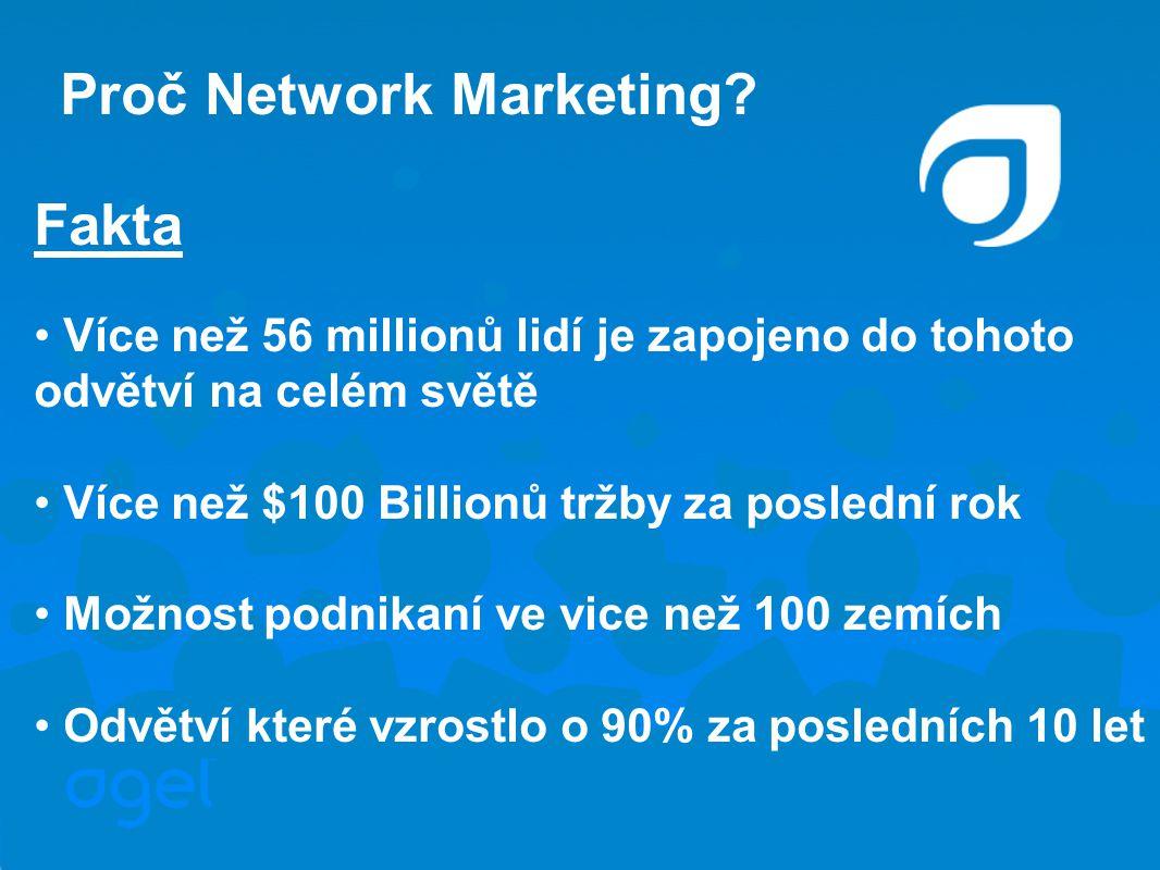 Co řikají Experti o Networkovém Marketingu.