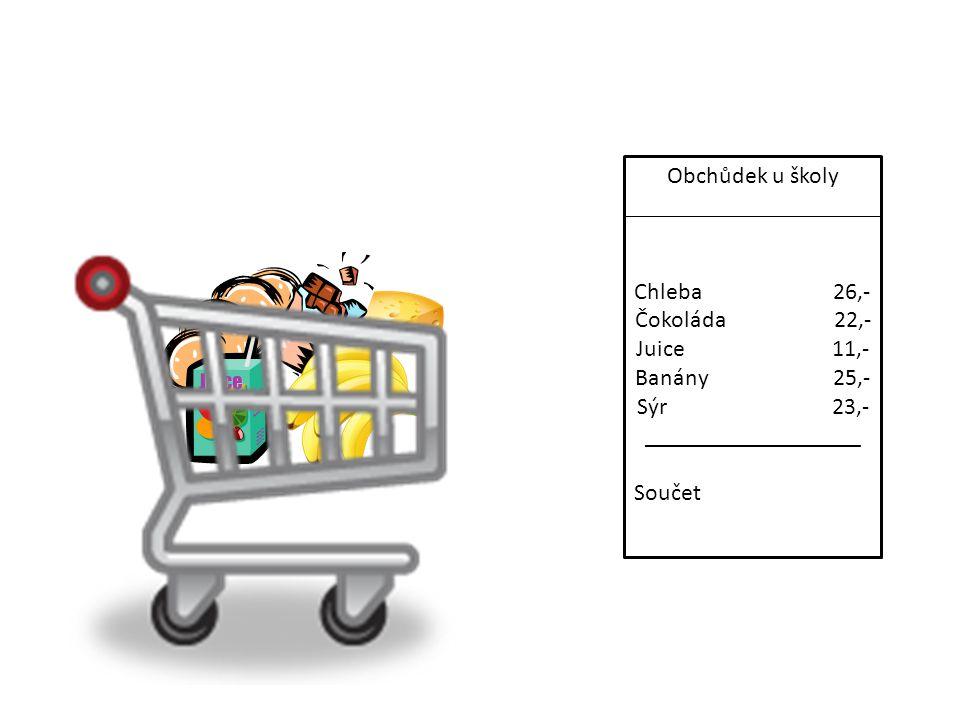 Obchůdek u školy Chleba 26,- Čokoláda 22,- Juice 11,- Banány 25,- Sýr 23,- __________________ Součet