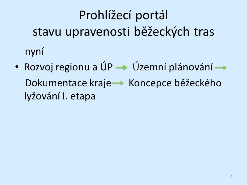 Prohlížecí portál stavu upravenosti běžeckých tras nyní Rozvoj regionu a ÚP Územní plánování Dokumentace kraje Koncepce běžeckého lyžování I.