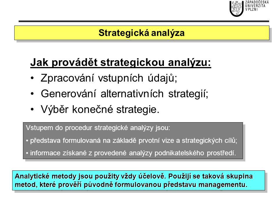 PříležitostiHrozby Silné stránky Komparativní výhoda, využívat soulad zdrojů a poptávky Mobilizace zdrojů pro překonání hrozeb Slabé stránky Investice do produktů, sklizeň, kooperace Důraz na management rizik Strategie s ohledem na TOWS Při hledání vhodné strategie se přihlíží k výsledkům zjištěným analýzou prostředí, u matic EFE a IFE, tj.