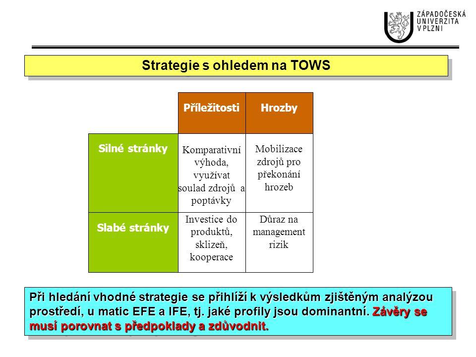 Matice TAS - výběr optimální strategie: Faktory externí a interní analýzy HodnoceníStrategie 1.Strategie 2.Strategie 3.