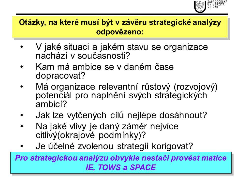 Korekce vize, cílů, strategií Musí se prověřit všechna zásadní zjištění z provedených analýz prostředí a strategické analýzy.