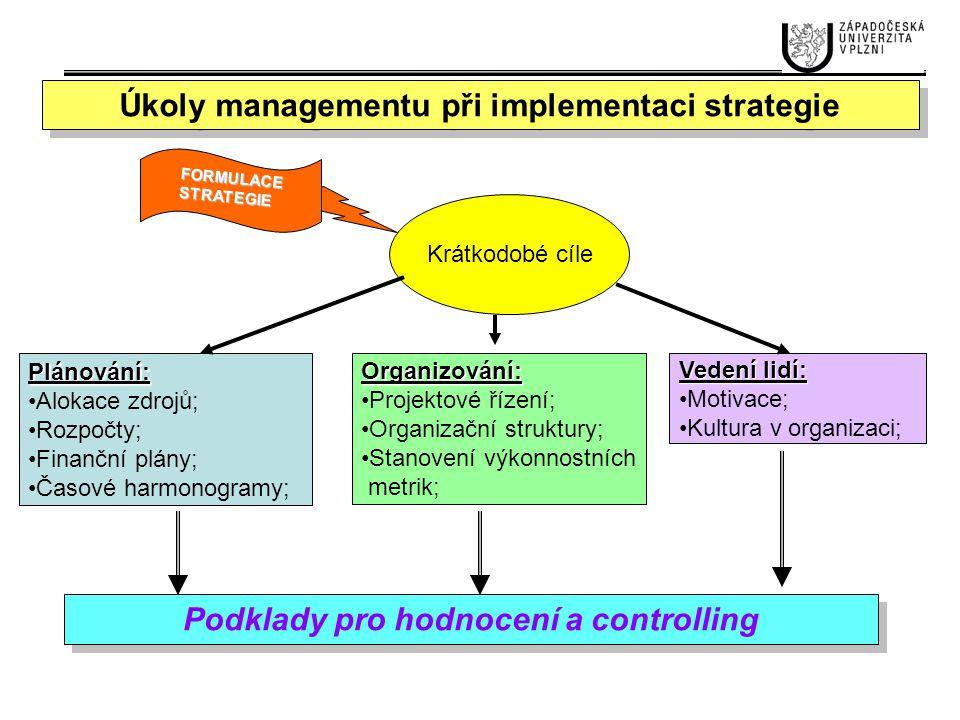 Výchozí strategický plán Především se musí vycházet z: popisu cílového stavu podniku (vize, cíle, strategie); naplnění vymezeného prostoru strategickými cíli (směr přítomnost budoucnost); časová posloupnost 1 rok, celkový výhled stačí 2-3 roky; čím kratší čas, tím nižší je volatilita rizik; implementace prochází skrze organismus podniku (průnik plánování a organizování) – nutno uvést do souvislosti strategické cíle a organizační strukturu;