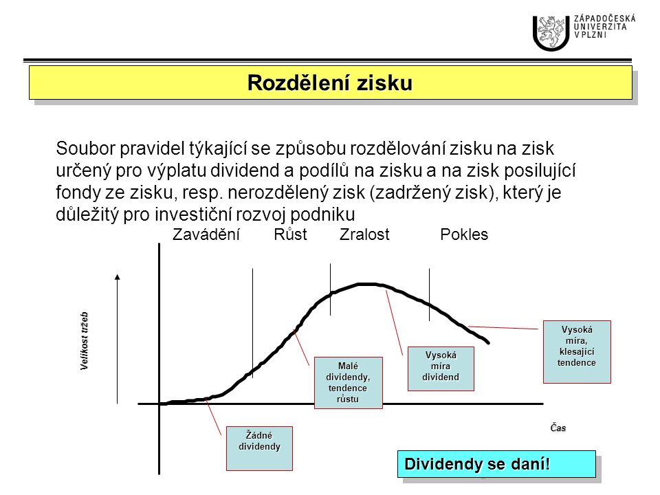 Objem aktiv = obraz plánovaného růstu podniku; Stálá aktiva – plánují se na základě investičního plánu (nutno paralelně stanovit pro výsledovku objem vzniklých odpisů = setrvačný blok + odpisy z nové investice) Oběžná aktiva – plánují se: Agregovaně k tržbám ; Desagregovaně pomocí obratových ukazatelů (přesnější).