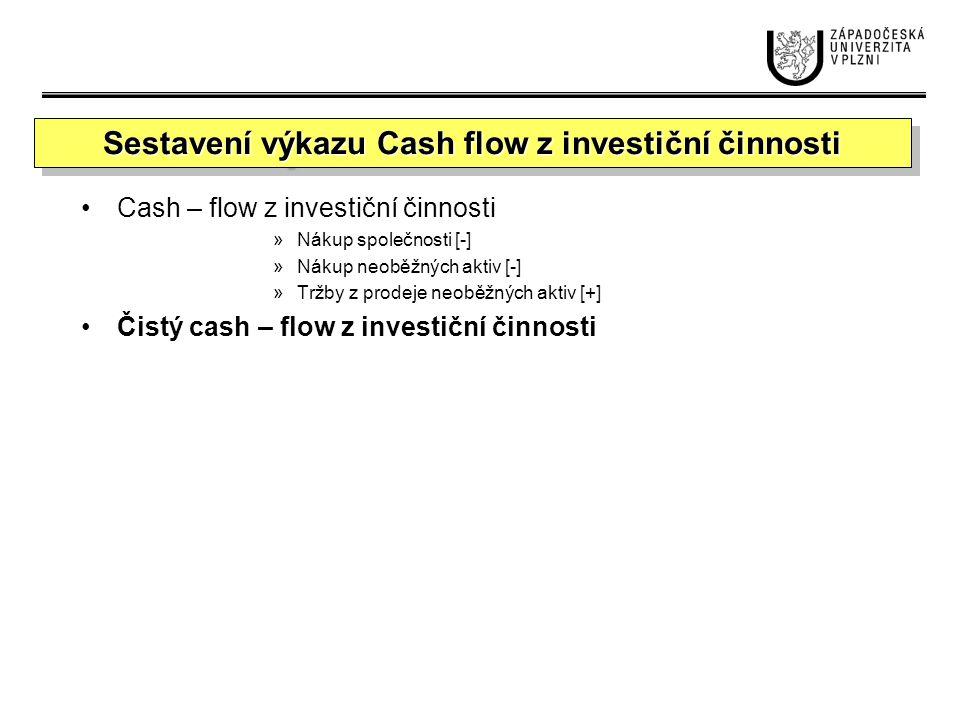 Cash – flow z finanční činnosti »Tržby z vydání vlastních akcií [+] »Příjmy z dlouhodobých půjček [+] »Splátky dlouhodobých půjček [-] »Placené dividendy [-] Čistý cash – flow z finanční činnosti Sestavení výkazu Cash flow z finanční činnosti