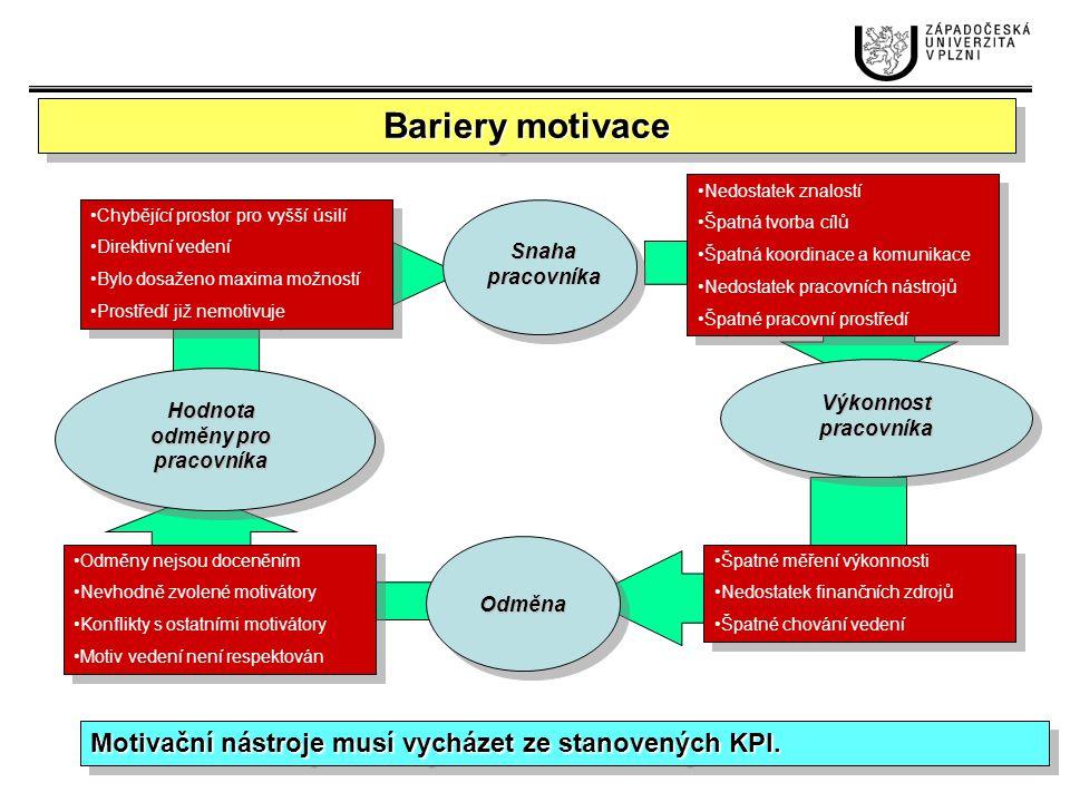 II.I mplementace strategie: 1.Implementace strategie bez použití BSC 2.Implementace strategie s použitím BSC