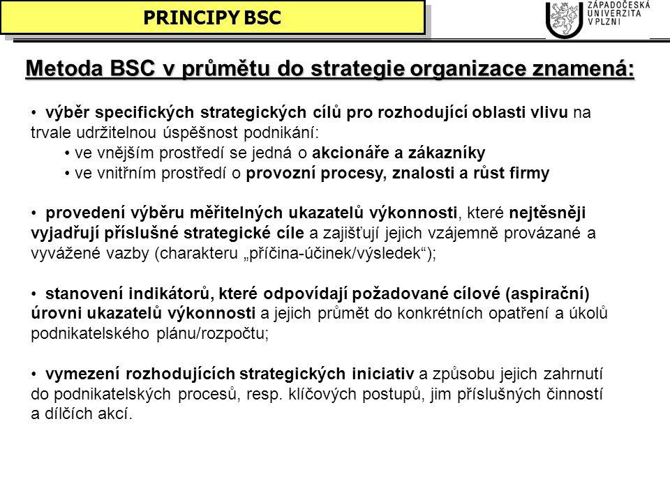 Zásady použití: 1.Před implementací musí být zpracován strategický plán.