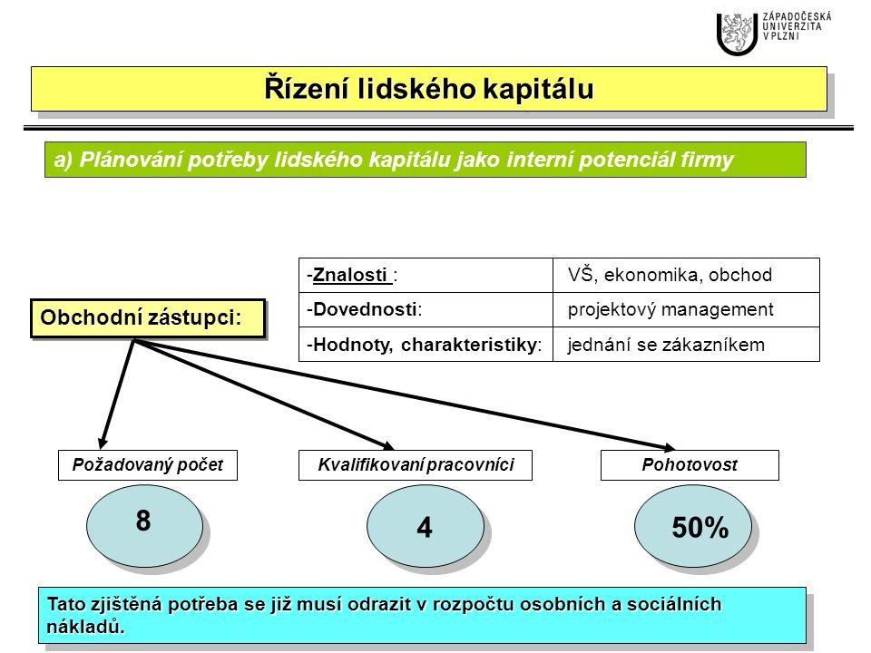 Metrika pro výkonnostní parametry interního potenciálu - pokračování Komponenty Strategické cíle MěřeníCílSoučasnost 1.
