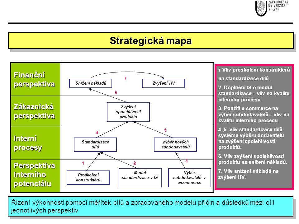 III.Hodnocení strategie