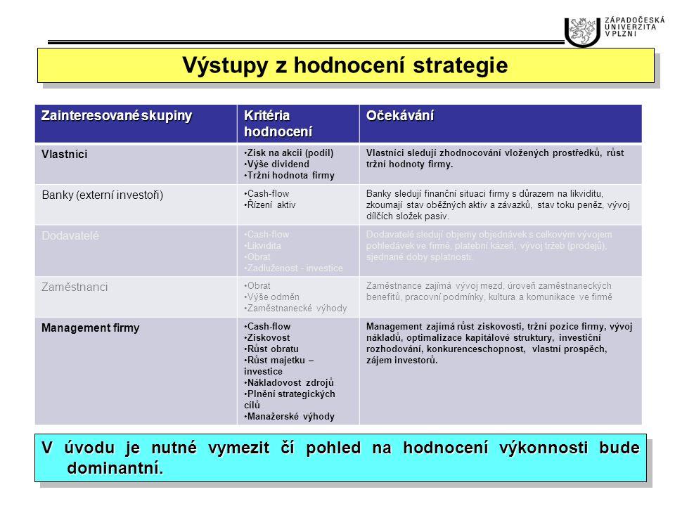 Hodnocení strategie se zabývá : –posouzením efektivnosti strategie – měření výkonnosti a ustanovení standardů výkonnosti pro celou organizaci, včetně jejích podnikatelských jednotek nebo funkčních oblastí; –monitorováním vývoje implementace zvolené strategie; –iniciací korekčních opatření zajišťujících soulad formulace a implementace strategie; –hodnocením okrajových podmínek ze kterých aktuální strategie vychází: reakce konkurence na danou strategii; důvod změny strategie (chování) konkurence; možné nové impulsy a výzvy; nová identifikovaná rizika.