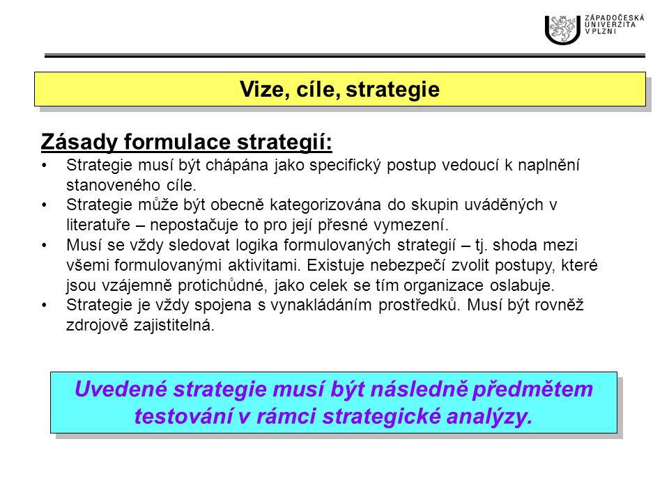 Vize, cíle, strategie Jak sestavit vizi, cíle a strategie strategického rozvoje organizace: 1.Informace o organizaci pro kterou plánujeme rozvoj, z nichž jasně vyplynou kompetence pro realizaci strategického záměru.