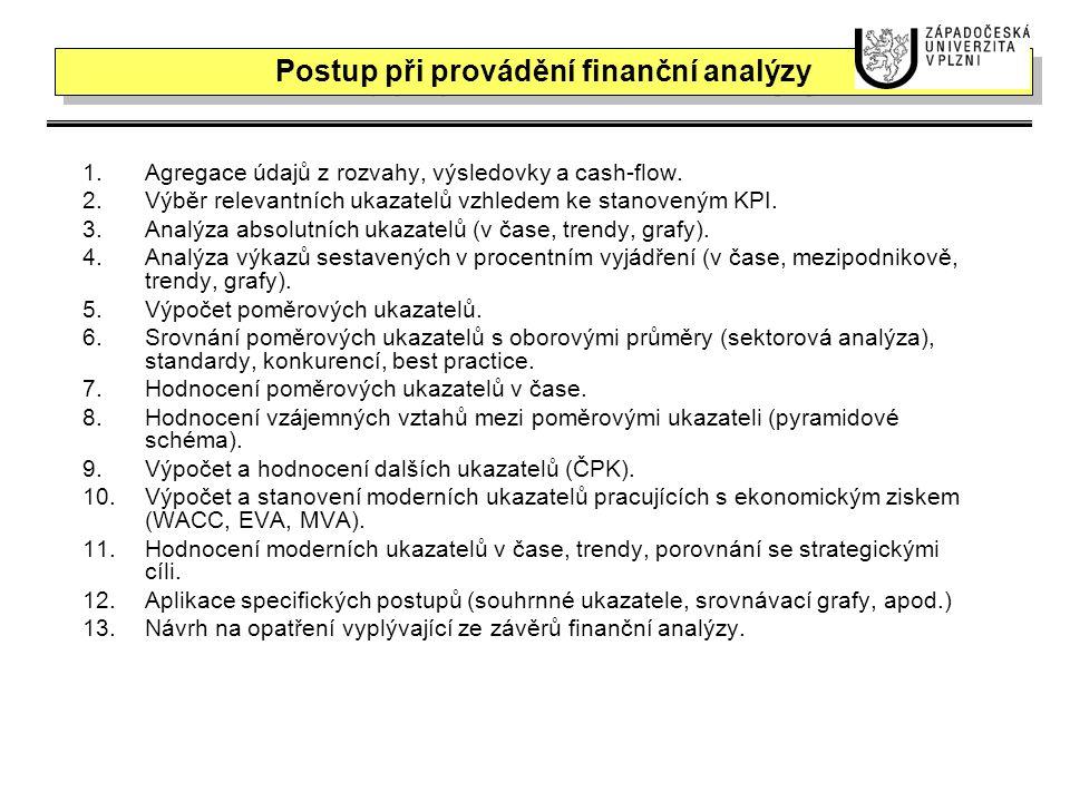 2426283034 1.Stanovení peněžních toků z investice; 2.Určení finančních kritérií pro výběr investičních projektů; 3.Provedení hodnocení efektivity investice podle uvažovaného způsobu financování 4.Analýza citlivosti základní varianty investičního projektu; 5.Zohlednění klíčových rizik a parametrizace hodnot pro controllingové aktivity; 6.Sledování finanční stability investičního záměru (zelená louka – inkrement); 7.Návrh případných korekcí včetně kapitálové struktury financování.