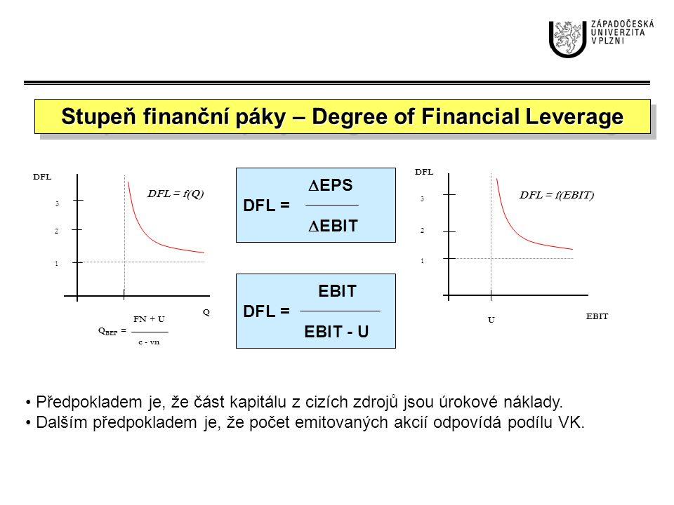 Q EBIT 1 1 2 2 SPP FN Q BEP = c - vn SPP = f(Q) SPP = f(EBIT) Grafické vyjádření SPP jako fce Q, resp.