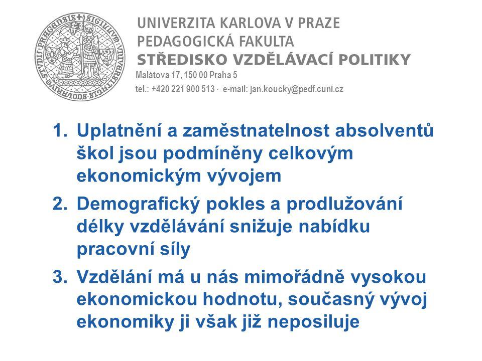 Malátova 17, 150 00 Praha 5 tel.: +420 221 900 513 · e-mail: jan.koucky@pedf.cuni.cz 1.Uplatnění a zaměstnatelnost absolventů škol jsou podmíněny celk