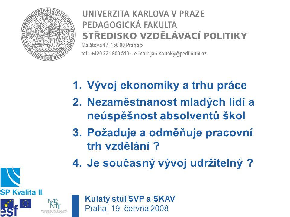 Malátova 17, 150 00 Praha 5 tel.: +420 221 900 513 · e-mail: jan.koucky@pedf.cuni.cz 1.Vývoj ekonomiky a trhu práce 2.Nezaměstnanost mladých lidí a ne