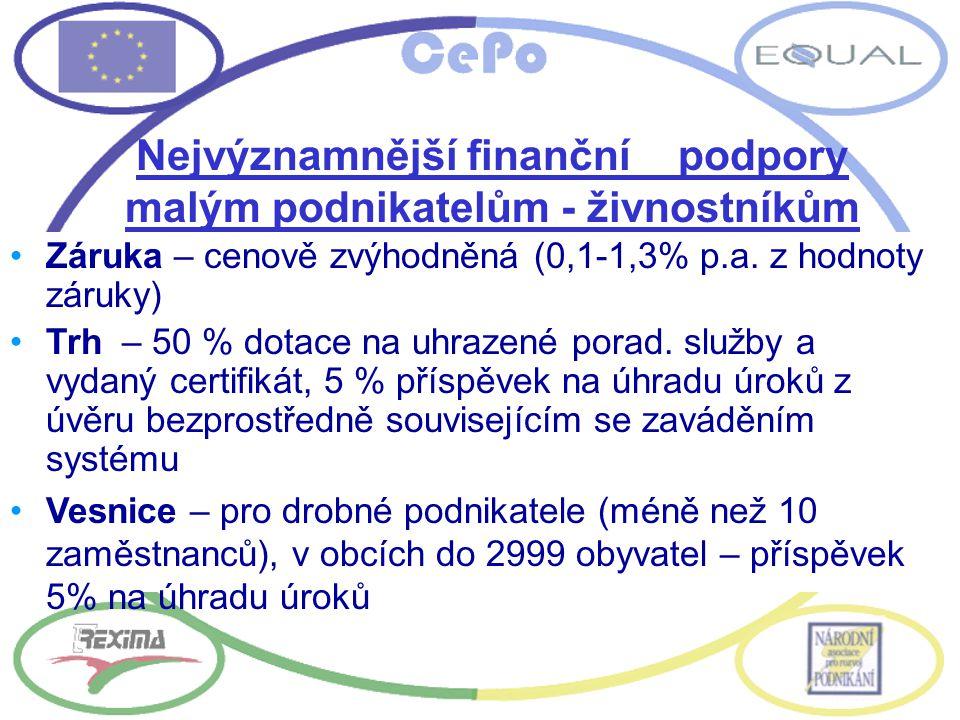 Nejvýznamnější finanční podpory malým podnikatelům - živnostníkům Záruka – cenově zvýhodněná (0,1-1,3% p.a. z hodnoty záruky) Trh – 50 % dotace na uhr