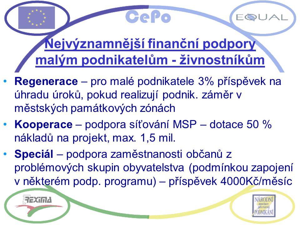Nejvýznamnější finanční podpory malým podnikatelům - živnostníkům Regenerace – pro malé podnikatele 3% příspěvek na úhradu úroků, pokud realizují podn
