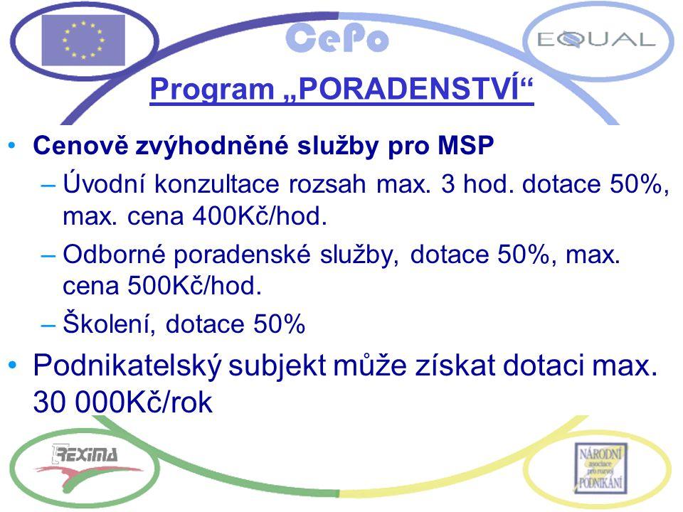 """Program """"PORADENSTVÍ"""" Cenově zvýhodněné služby pro MSP –Úvodní konzultace rozsah max. 3 hod. dotace 50%, max. cena 400Kč/hod. –Odborné poradenské služ"""
