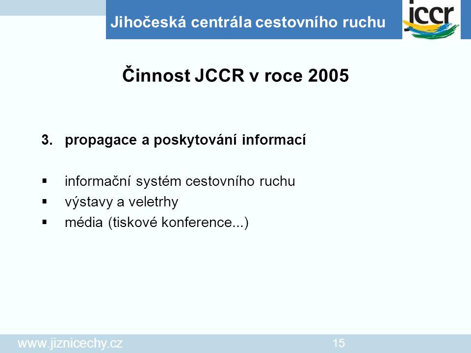 Jihočeská centrála cestovního ruchu www.jiznicechy.cz 15 3.propagace a poskytování informací  informační systém cestovního ruchu  výstavy a veletrhy