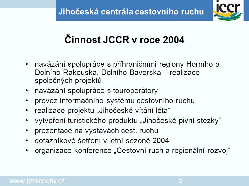 Jihočeská centrála cestovního ruchu www.jiznicechy.cz 13 1.koordinace aktivit s regionálními aktéry cestovního ruchu v Jihočeském kraji  komunikace s kmenovými členy JCCR  zapojení do činnosti euroregionů  poradní skupina  komunikace s informačními centry, podnikateli  vzdělávání Činnost JCCR v roce 2005