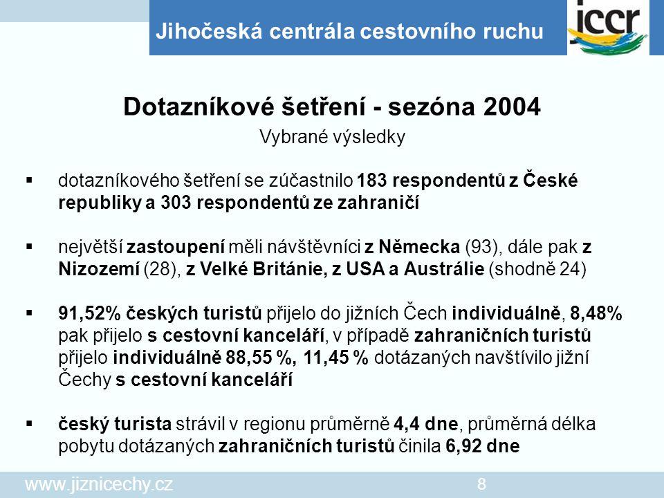 Jihočeská centrála cestovního ruchu www.jiznicechy.cz 9  nejčastějším důvodem k návštěvě jižních Čech bylo trávení dovolené (ČR 64,61%, zahraničí 72,21%)  k hlavním atraktivitám, kvůli kterým dotazovaní turisté do jižních Čech přijeli, patří příroda (ČR 22,96%, zahraničí 22,85%) a historické památky (ČR 22,18%, zahraničí 25,08%)  důležitým zdrojem informací o regionu jsou především reference od přátel (ČR 40,91%, zahraničí 31,19%), významným způsobem je zastoupen i Internet (ČR 15,91%, zahraničí 23,01%).