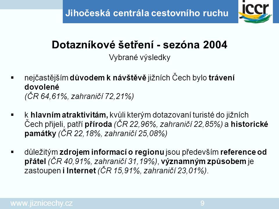 Jihočeská centrála cestovního ruchu www.jiznicechy.cz 9  nejčastějším důvodem k návštěvě jižních Čech bylo trávení dovolené (ČR 64,61%, zahraničí 72,