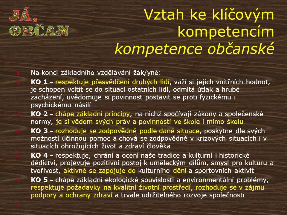 Vztah ke klíčovým kompetencím kompetence občanské Na konci základního vzdělávání žák/yně: KO 1 - respektuje přesvědčení druhých lidí, váží si jejich v