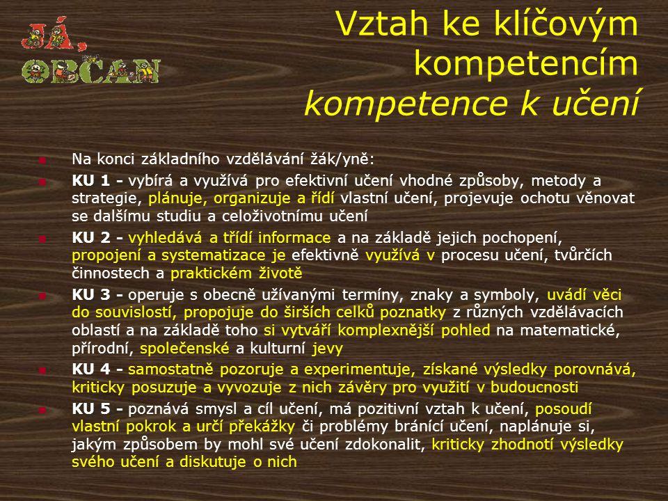 Vztah ke klíčovým kompetencím kompetence k učení Na konci základního vzdělávání žák/yně: KU 1 - vybírá a využívá pro efektivní učení vhodné způsoby, m