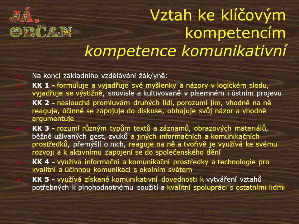 Vztah ke klíčovým kompetencím kompetence komunikativní Na konci základního vzdělávání žák/yně: KK 1 - formuluje a vyjadřuje své myšlenky a názory v lo