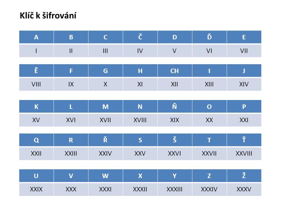 Vypočítej příklady, výsledky převeď na římská čísla a pomocí klíče k šifrování rozlušti text.