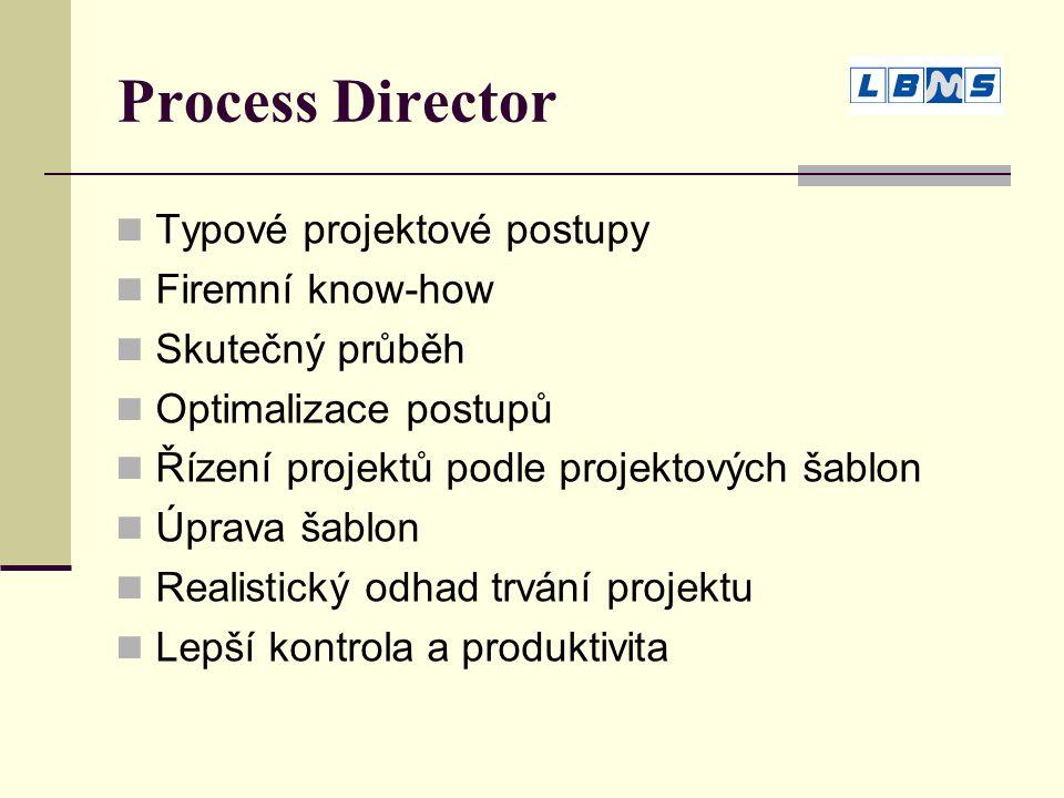 Process Director Typové projektové postupy Firemní know-how Skutečný průběh Optimalizace postupů Řízení projektů podle projektových šablon Úprava šablon Realistický odhad trvání projektu Lepší kontrola a produktivita