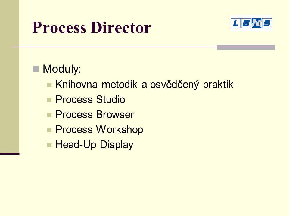 Process Director Moduly: Knihovna metodik a osvědčený praktik Process Studio Process Browser Process Workshop Head-Up Display