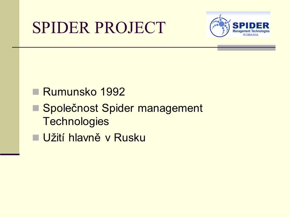 SPIDER PROJECT Rumunsko 1992 Společnost Spider management Technologies Užití hlavně v Rusku