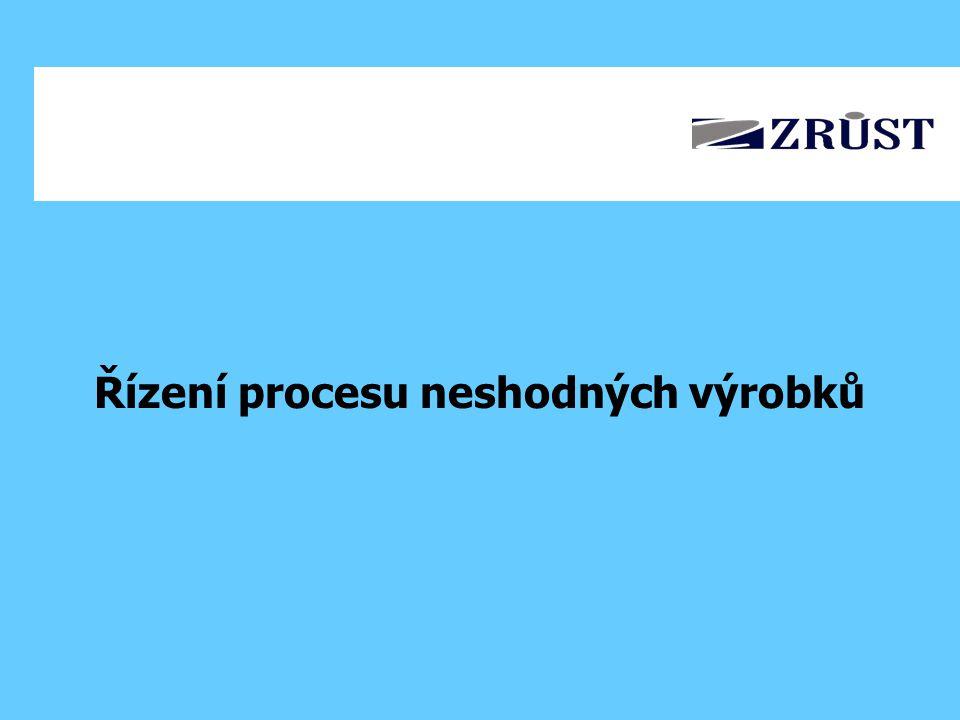 POPIS PROCESU Materiál není v systému Přeskladnění na selekční prostor Selekce B Zablokování materiálu na skladě Zablokování přijmu materiálu – změna QM záznamu zpět C