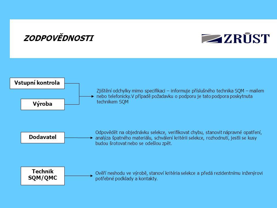 ZODPOVĚDNOSTI Rezidenční inženýr ( koordinátor externí selekční firmy) ověření kritérii selekce ověření potřeb materiálů s LO zablokuje SAPově konkrétní materiál na skladě kontaktuje selekční firmu, dohodne a odsouhlasí kritéria selekce vypracuje reklamační protokol a další reporty předem stanovené, nutné pro přenesení odpovědnosti a potvrzení chyby dodavatele a odešle je dodavateli přeskladnění na selekční prostor koordinuje činnost selekce v kontextu a spolupráci s logistikou a výrobou zasílání špatných vzorků dodavateli dokumentuje, vyhodnocuje a archivuje celý průběh procesu předává informace o výpadku oddělení LO po dobu průběhu selekce směřuje materiál od dodavatele přímo na selekční firmu a do firmy jde pouze materiál po 100 % kontrole odpovídající specifikaci pokud selekce probíhá dlouhodobě navrhuje opatření směřující k odstranění chyb po ukončení selekce a přijatého režimu předá materiál zpět do standardního procesu do firmy