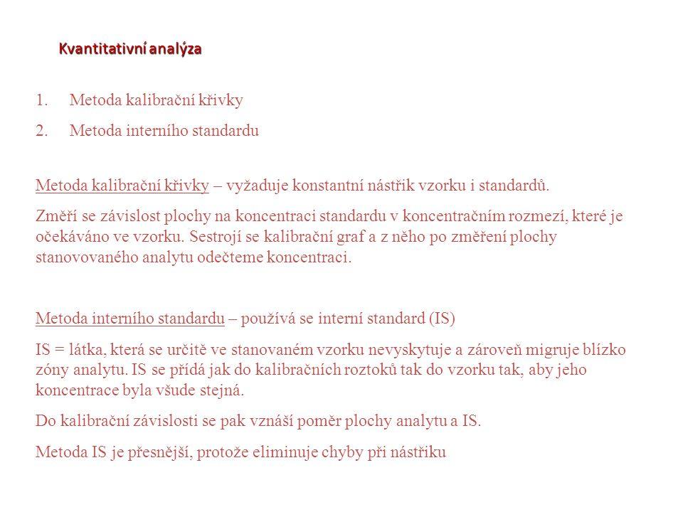 Kvantitativní analýza 1.Metoda kalibrační křivky 2.Metoda interního standardu Metoda kalibrační křivky – vyžaduje konstantní nástřik vzorku i standard