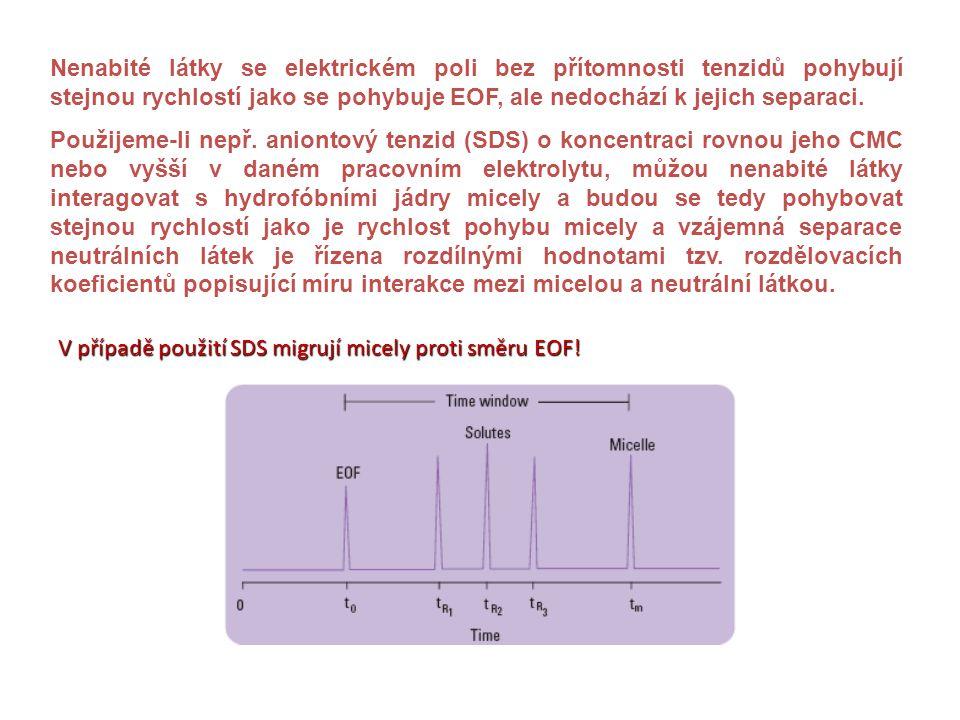 Nenabité látky se elektrickém poli bez přítomnosti tenzidů pohybují stejnou rychlostí jako se pohybuje EOF, ale nedochází k jejich separaci. Použijeme