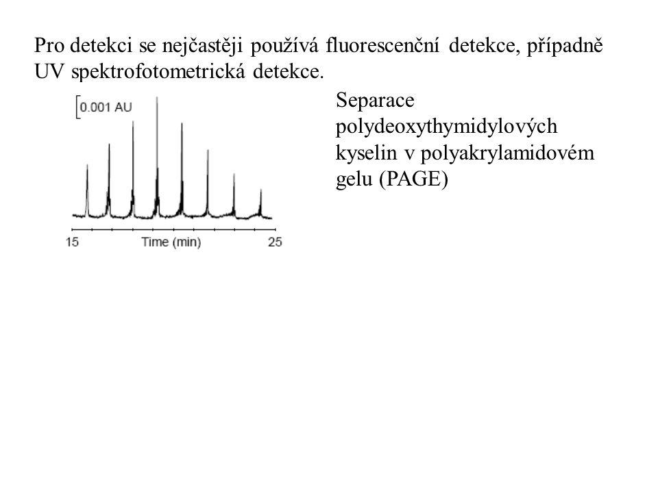 Pro detekci se nejčastěji používá fluorescenční detekce, případně UV spektrofotometrická detekce. Separace polydeoxythymidylových kyselin v polyakryla