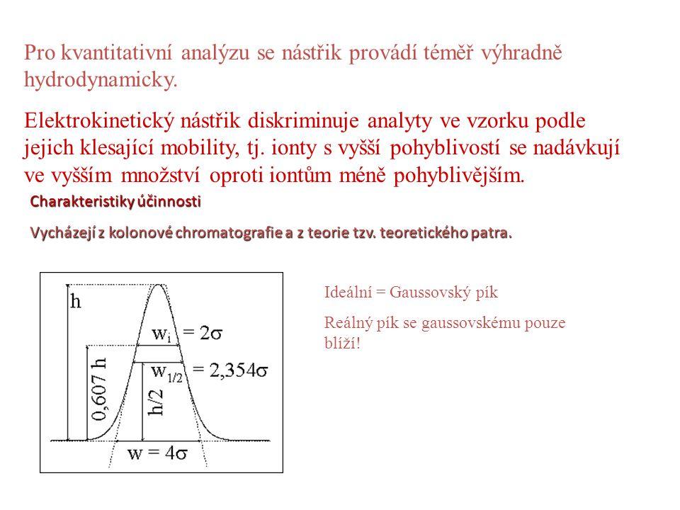 Pro kvantitativní analýzu se nástřik provádí téměř výhradně hydrodynamicky. Elektrokinetický nástřik diskriminuje analyty ve vzorku podle jejich klesa