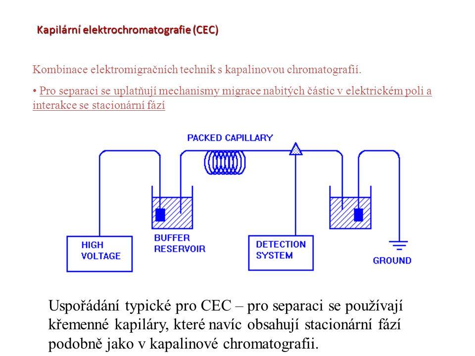 Kapilární elektrochromatografie (CEC) Kombinace elektromigračních technik s kapalinovou chromatografií. Pro separaci se uplatňují mechanismy migrace n