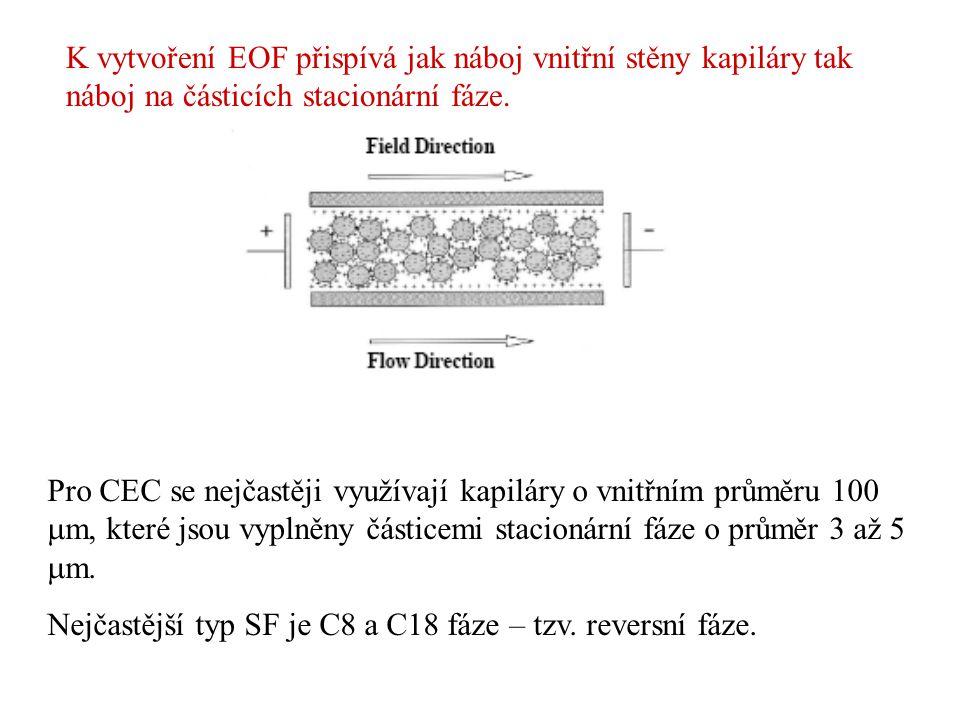 K vytvoření EOF přispívá jak náboj vnitřní stěny kapiláry tak náboj na částicích stacionární fáze. Pro CEC se nejčastěji využívají kapiláry o vnitřním