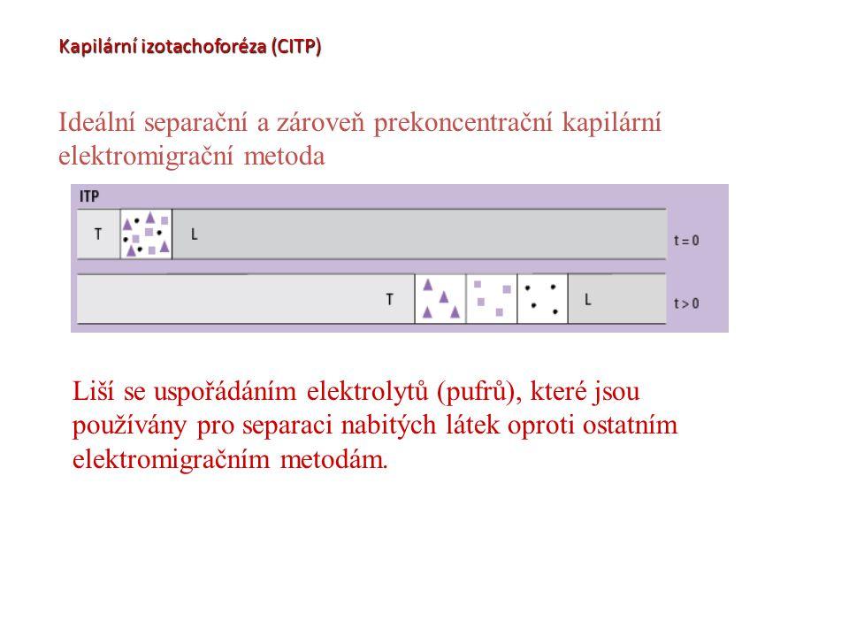 Kapilární izotachoforéza (CITP) Ideální separační a zároveň prekoncentrační kapilární elektromigrační metoda Liší se uspořádáním elektrolytů (pufrů),