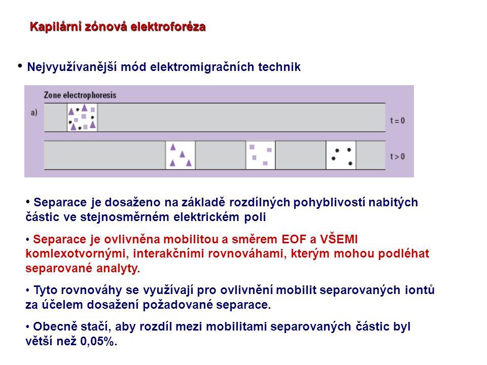 Kapilární zónová elektroforéza Nejvyužívanější mód elektromigračních technik Separace je dosaženo na základě rozdílných pohyblivostí nabitých částic v