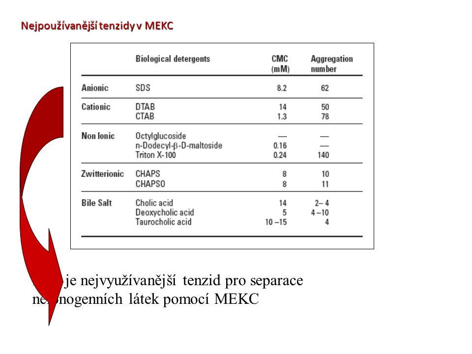 Nejpoužívanější tenzidy v MEKC SDS je nejvyužívanější tenzid pro separace neionogenních látek pomocí MEKC