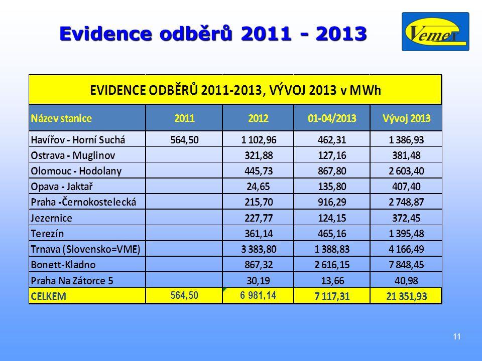 11 Evidence odběrů 2011 - 2013