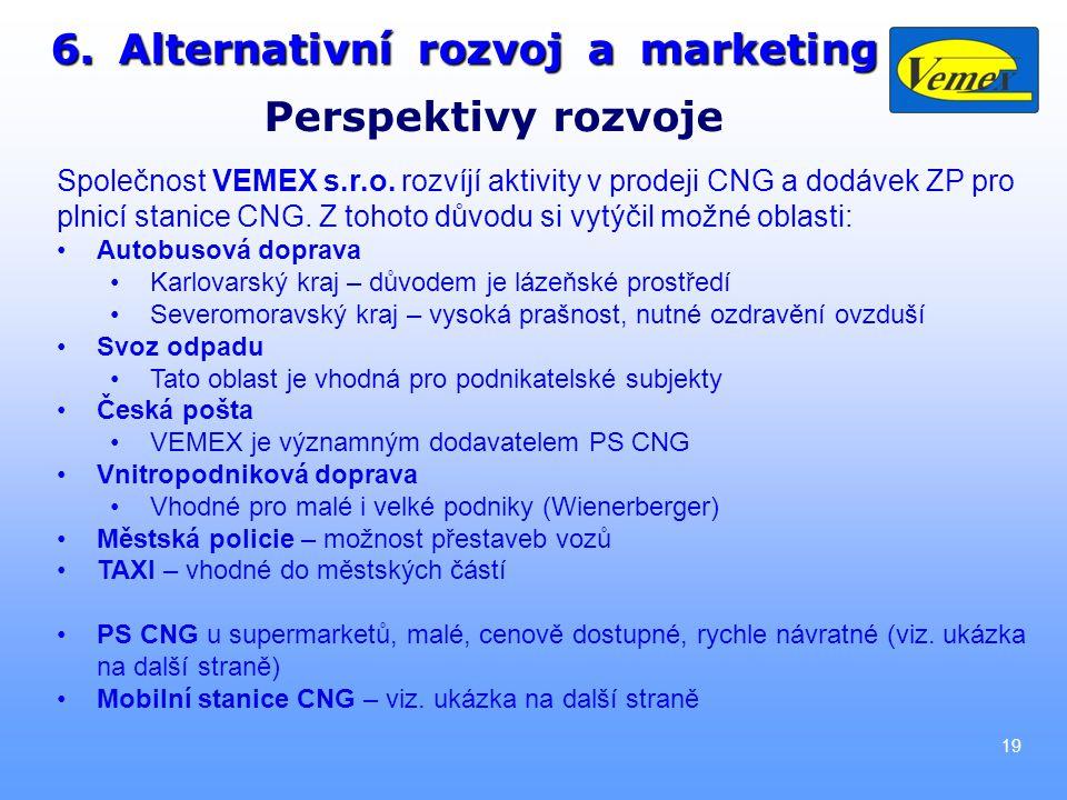 19 6.Alternativní rozvoj a marketing Perspektivy rozvoje Společnost VEMEX s.r.o.