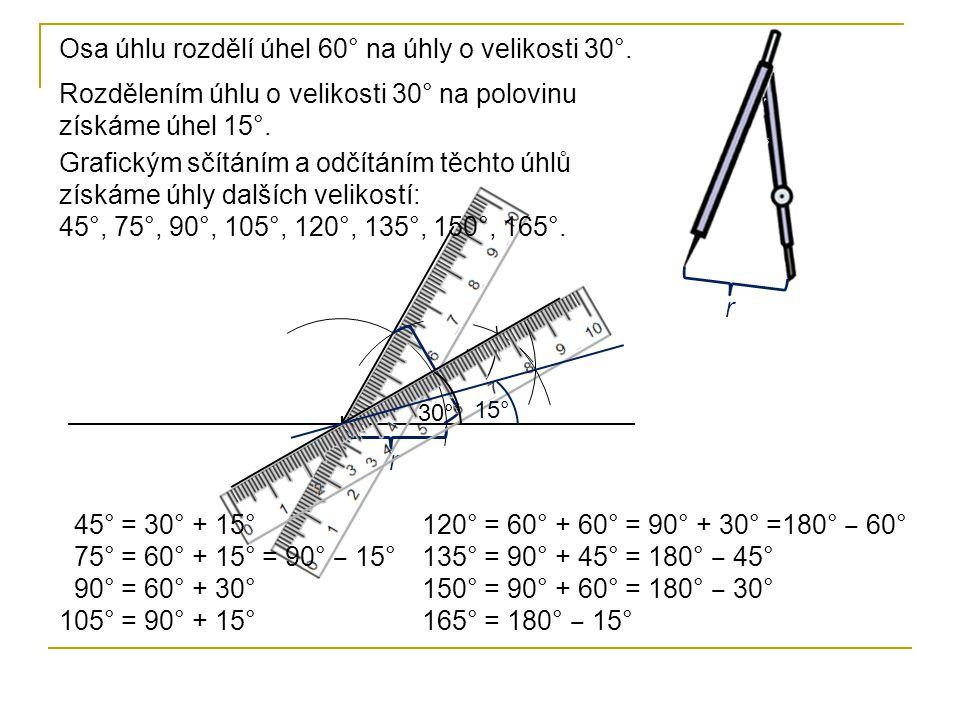 r r Osa úhlu rozdělí úhel 60° na úhly o velikosti 30°. r Rozdělením úhlu o velikosti 30° na polovinu získáme úhel 15°. 30° 15° Grafickým sčítáním a od