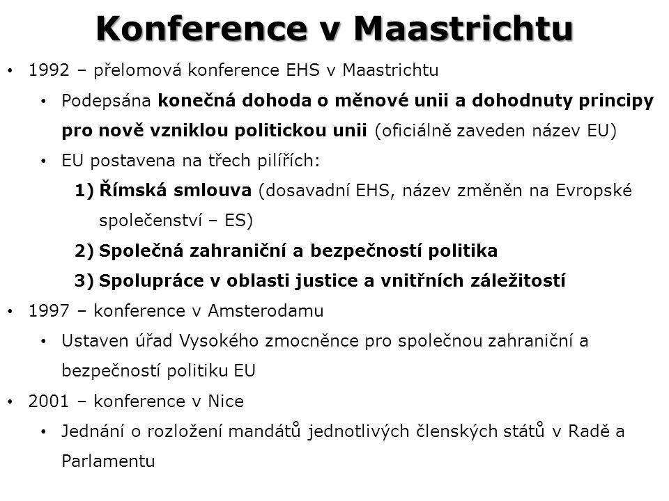 Konference v Maastrichtu 1992 – přelomová konference EHS v Maastrichtu Podepsána konečná dohoda o měnové unii a dohodnuty principy pro nově vzniklou politickou unii (oficiálně zaveden název EU) EU postavena na třech pilířích: 1)Římská smlouva (dosavadní EHS, název změněn na Evropské společenství – ES) 2)Společná zahraniční a bezpečností politika 3)Spolupráce v oblasti justice a vnitřních záležitostí 1997 – konference v Amsterodamu Ustaven úřad Vysokého zmocněnce pro společnou zahraniční a bezpečností politiku EU 2001 – konference v Nice Jednání o rozložení mandátů jednotlivých členských států v Radě a Parlamentu