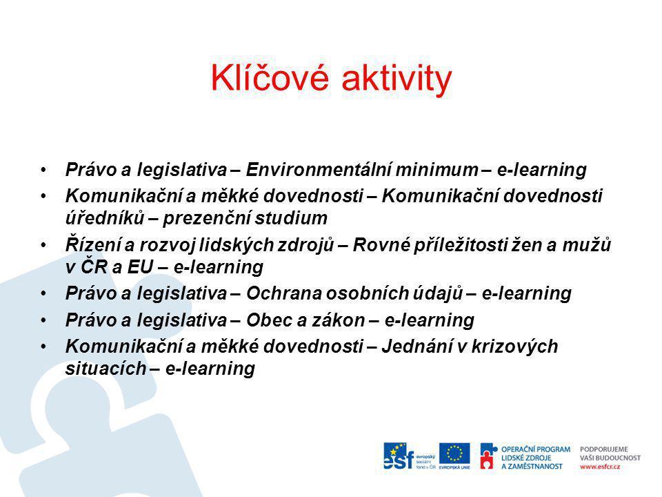 Klíčové aktivity Právo a legislativa – Environmentální minimum – e-learning Komunikační a měkké dovednosti – Komunikační dovednosti úředníků – prezenční studium Řízení a rozvoj lidských zdrojů – Rovné příležitosti žen a mužů v ČR a EU – e-learning Právo a legislativa – Ochrana osobních údajů – e-learning Právo a legislativa – Obec a zákon – e-learning Komunikační a měkké dovednosti – Jednání v krizových situacích – e-learning