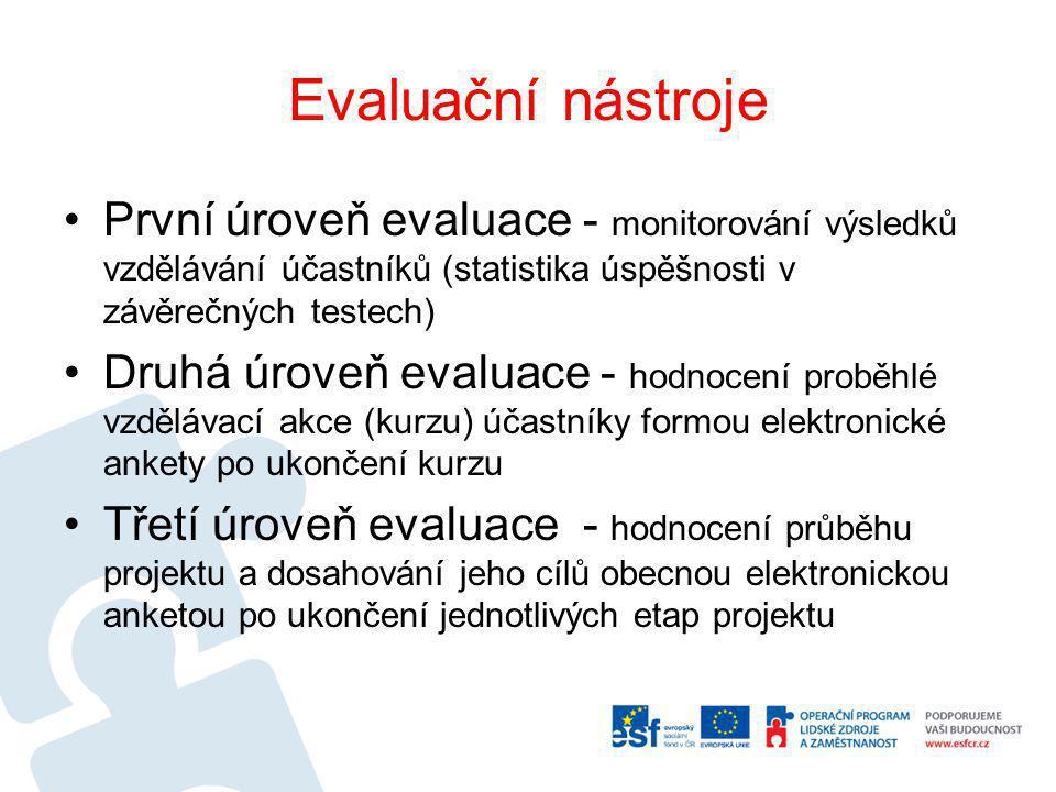 Evaluační nástroje První úroveň evaluace - monitorování výsledků vzdělávání účastníků (statistika úspěšnosti v závěrečných testech) Druhá úroveň evaluace - hodnocení proběhlé vzdělávací akce (kurzu) účastníky formou elektronické ankety po ukončení kurzu Třetí úroveň evaluace - hodnocení průběhu projektu a dosahování jeho cílů obecnou elektronickou anketou po ukončení jednotlivých etap projektu